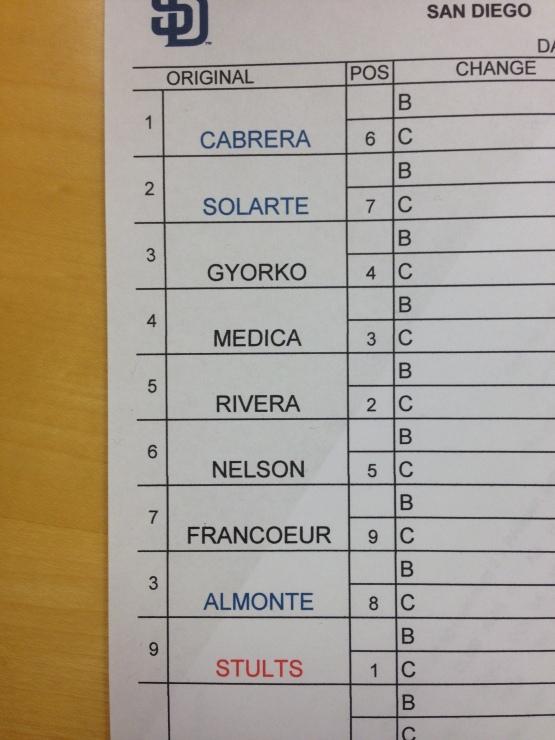 8-1 lineup