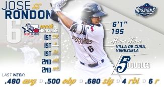 Jose Rondon AA